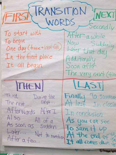 Synthesis analysis essay transition words
